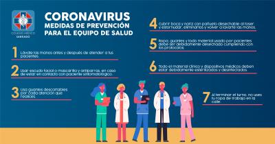 Medidas de prevención equipo de salud