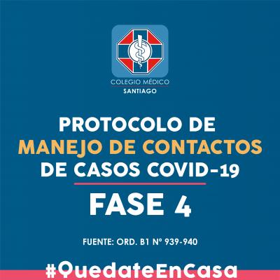 Protocolo de manejo de contacto covid19