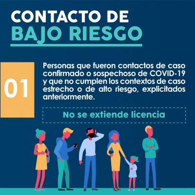 Protocolo de manejo de contacto covid19 (5)
